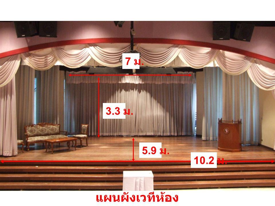 5.9 ม. 10.2 ม. 3.3 ม. 7 ม. แผนผังเวทีห้อง ประชุมเล็ก