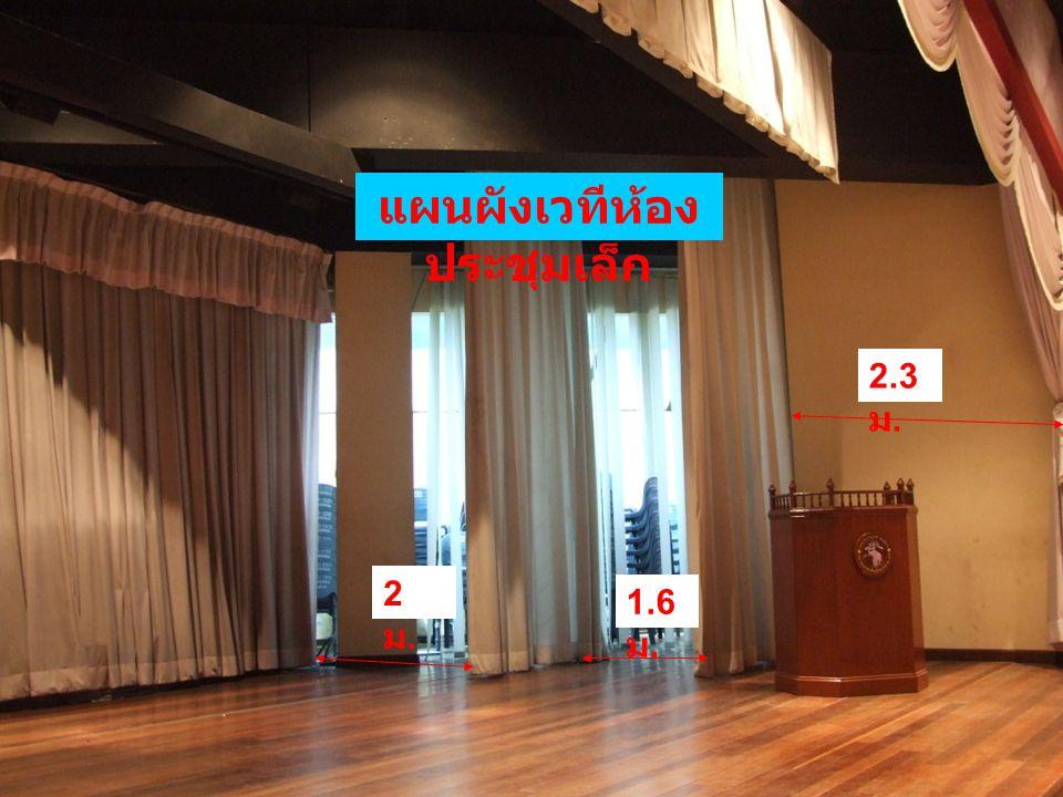 2ม.2ม. 1.6 ม. 2.3 ม. แผนผังเวทีห้อง ประชุมเล็ก