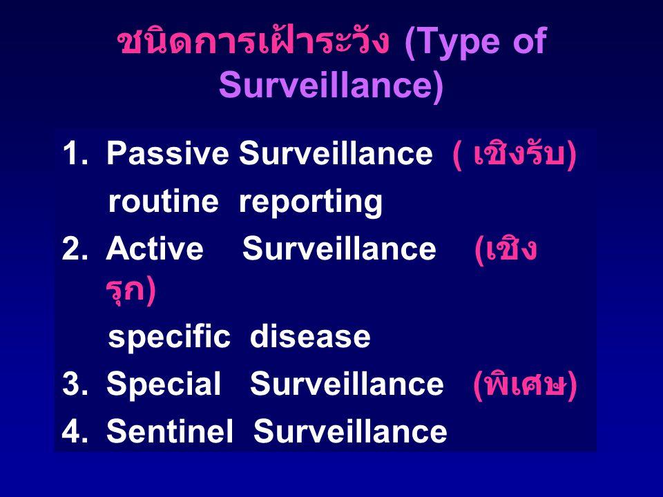 ชนิดการเฝ้าระวัง (Type of Surveillance) 1.Passive Surveillance ( เชิงรับ ) routine reporting 2.Active Surveillance ( เชิง รุก ) specific disease 3.Spe