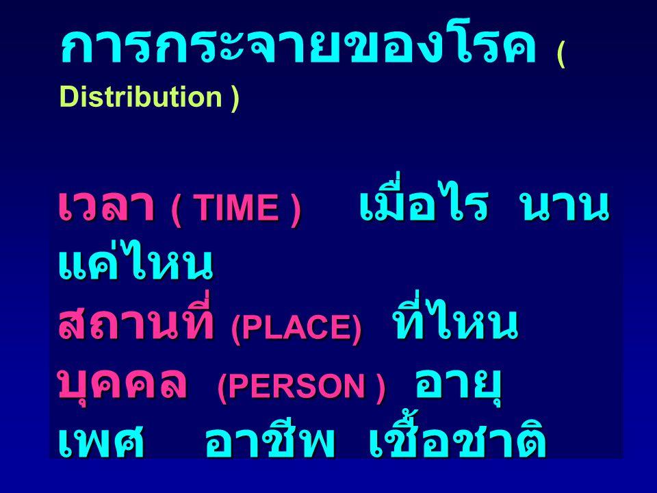 เวลา ( TIME ) เมื่อไร นาน แค่ไหน สถานที่ (PLACE) ที่ไหน บุคคล (PERSON ) อายุ เพศ อาชีพ เชื้อชาติ การกระจายของโรค ( Distribution )