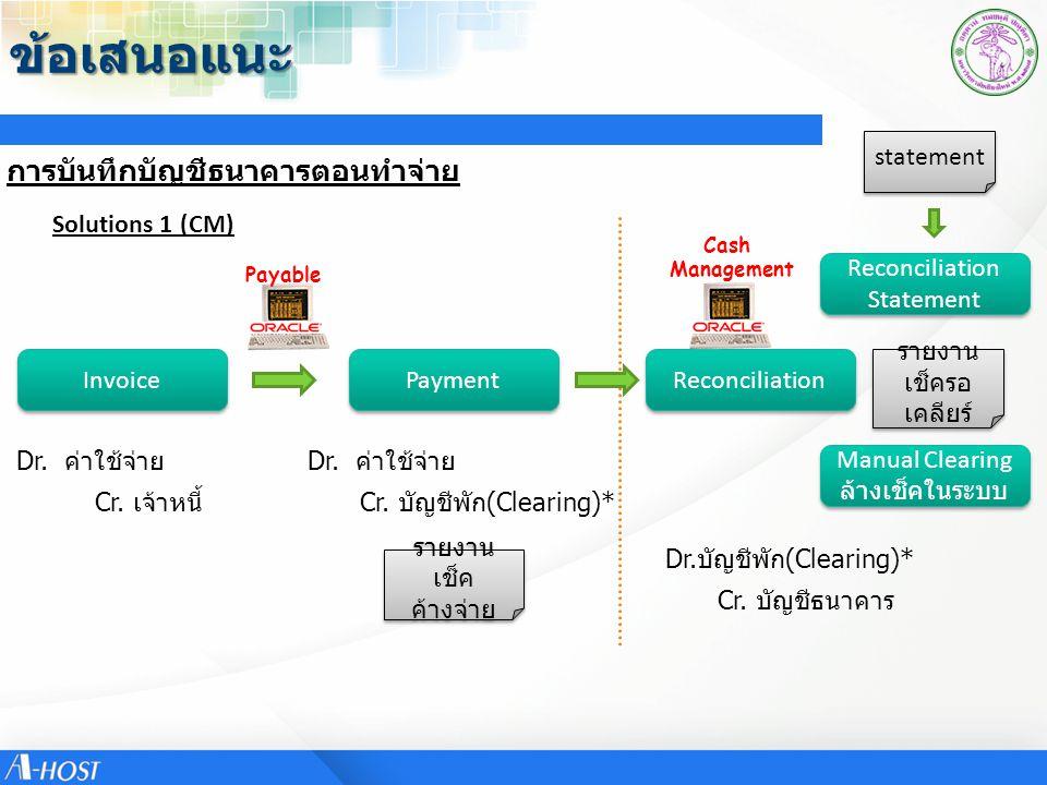 ข้อเสนอแนะ Solutions 1 (CM) Invoice Payment Reconciliation Payable Cash Management การบันทึกบัญชีธนาคารตอนทำจ่าย Dr. ค่าใช้จ่าย Cr. เจ้าหนี้ Manual Cl