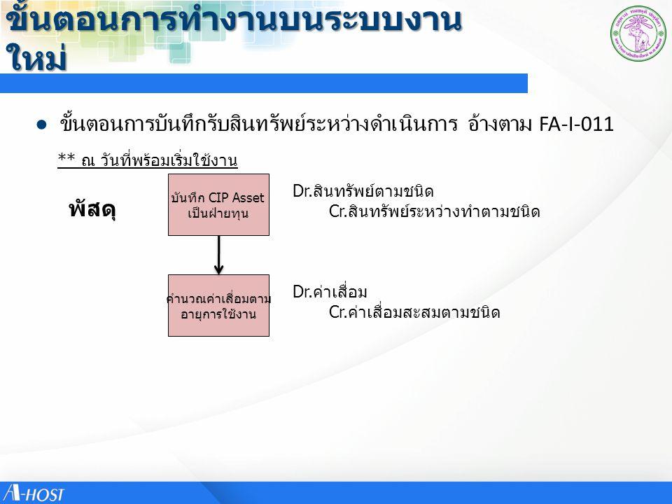 ขั้นตอนการทำงานบนระบบงาน ใหม่ ● ขั้นตอนการบันทึกรับสินทรัพย์ระหว่างดำเนินการ อ้างตาม FA-I-011 คำนวณค่าเสื่อมตาม อายุการใช้งาน พัสดุ บันทึก CIP Asset เ