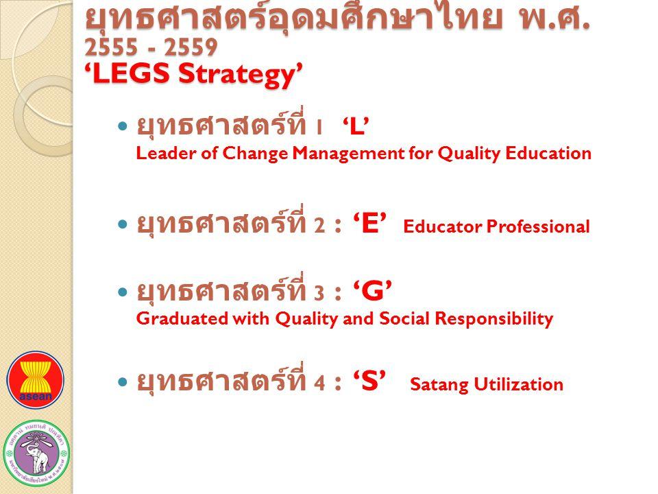 ยุทธศาสตร์ที่ 1 'L' Leader of Change Management for Quality Education กลยุทธ์ 1.6: ต่อยอดสถาบันอุดมศึกษาที่มีศักยภาพ ให้เป็น สถาบันอุดมศึกษาขั้นนำระดับโลก กลยุทธ์ 1.7: ยกระดับอุดมศึกษาไทย ให้มีบทบาทสูงใน ประชาคมอาเซียน โดยเฉพาะในด้าน Higher Education Manpower Mobilization ยุทธศาสตร์อุดมศึกษาไทย พ.