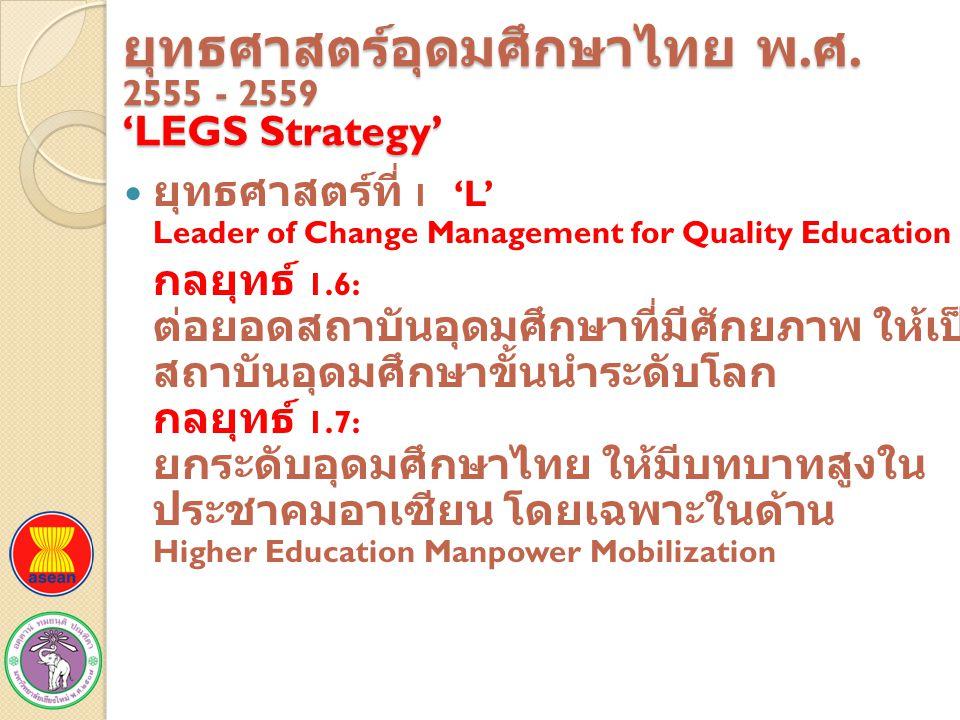 ยุทธศาสตร์ที่ 1 'L' Leader of Change Management for Quality Education กลยุทธ์ 1.6: ต่อยอดสถาบันอุดมศึกษาที่มีศักยภาพ ให้เป็น สถาบันอุดมศึกษาขั้นนำระดั