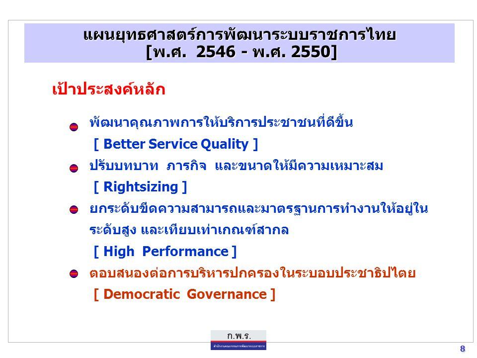 8 8 แผนยุทธศาสตร์การพัฒนาระบบราชการไทย [พ.ศ. 2546 - พ.ศ. 2550] [พ.ศ. 2546 - พ.ศ. 2550]แผนยุทธศาสตร์การพัฒนาระบบราชการไทย พัฒนาคุณภาพการให้บริการประชาช