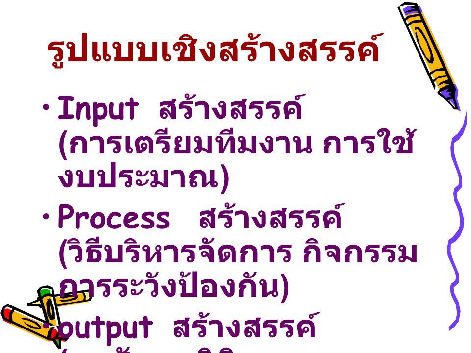 รูปแบบเชิงสร้างสรรค์ Input สร้างสรรค์ ( การเตรียมทีมงาน การใช้ งบประมาณ ) Process สร้างสรรค์ ( วิธีบริหารจัดการ กิจกรรม การระวังป้องกัน ) output สร้างสรรค์ ( ผลสัมฤทธิกิจกรรม ภาพลักษณ์เชิงบวก