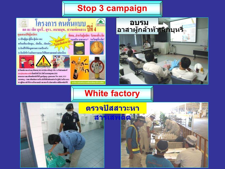 Stop 3 campaign อาสาผู้กล้าท้าเลิกบุหรี่ อบรม White factory ตรวจปัสสาวะหา สารเสพติด