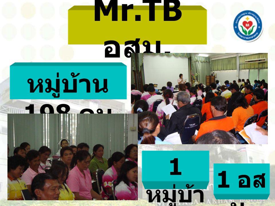 Mr.TB อสม. 1 หมู่บ้า น 1 อส ม. หมู่บ้าน 198 คน