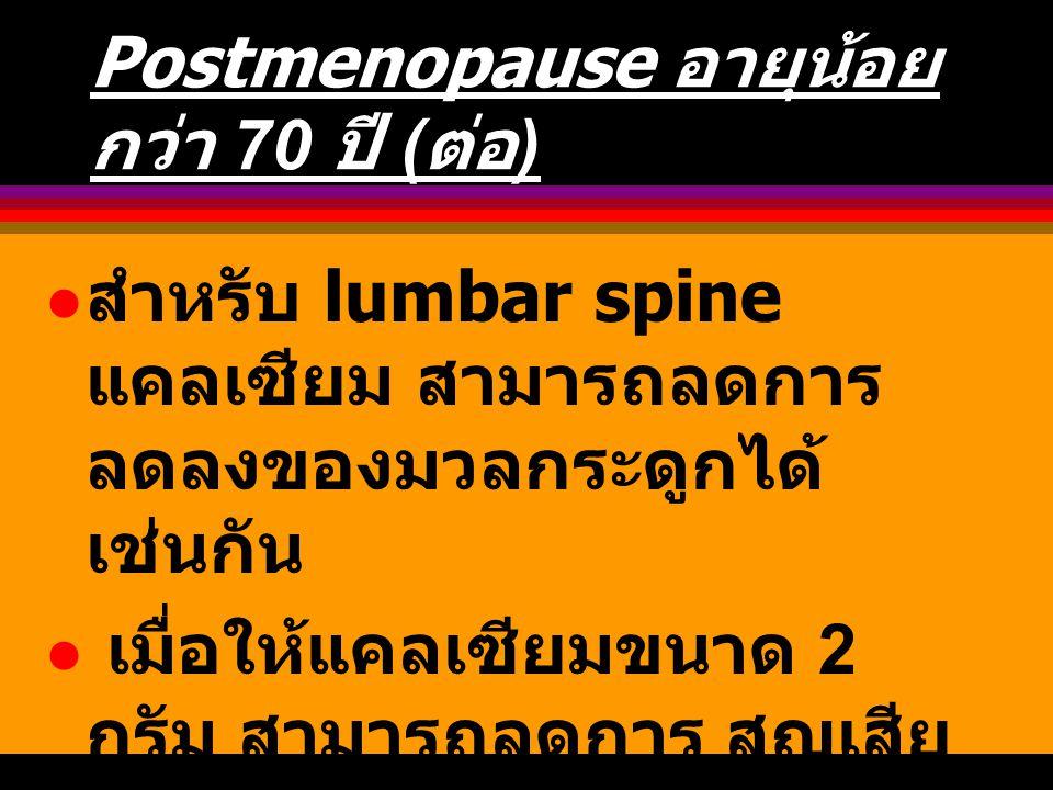 สำหรับ lumbar spine แคลเซียม สามารถลดการ ลดลงของมวลกระดูกได้ เช่นกัน เมื่อให้แคลเซียมขนาด 2 กรัม สามารถลดการ สูญเสีย กระดูกจาก 3.5% ( control ) ไปเป็น