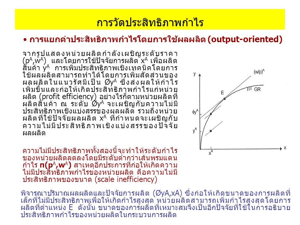การวัดประสิทธิภาพกำไร จากรูปแสดงหน่วยผลิตกำลังเผชิญระดับราคา (p A,w A ) และโดยการใช้ปัจจัยการผลิต x A เพื่อผลิต สินค้า y A การเพิ่มประสิทธิภาพเชิงเทคน