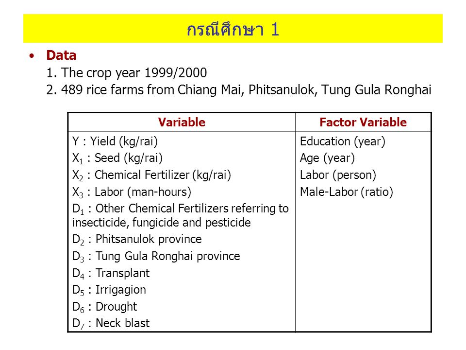 กรณีศึกษา 1 Data 1. The crop year 1999/2000 2. 489 rice farms from Chiang Mai, Phitsanulok, Tung Gula Ronghai VariableFactor Variable Y : Yield (kg/ra