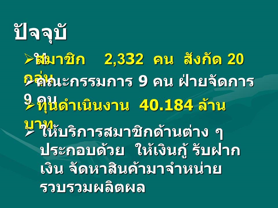 ผลการออก เอกสารสิทธิ พื้นที่โครงการ 14,798 ไร่ พื้นที่โครงการ 14,798 ไร่ พื้นที่ไม่ได้จัดสรร 1,176 ไร่ พื้นที่ไม่ได้จัดสรร 1,176 ไร่ พื้นที่จัดสรรได้ 13,622 ไร่ พื้นที่จัดสรรได้ 13,622 ไร่ ออก กสน.