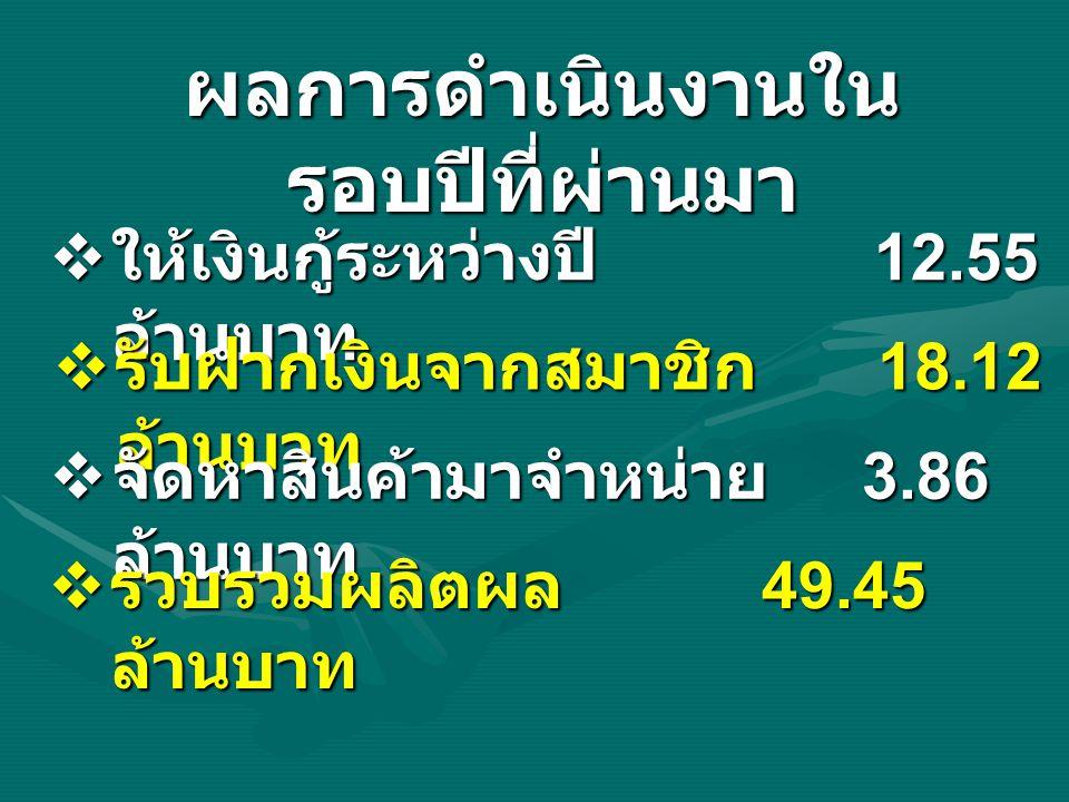 โครงการที่ดำเนินการใน ปีงบประมาณ 2553 1.