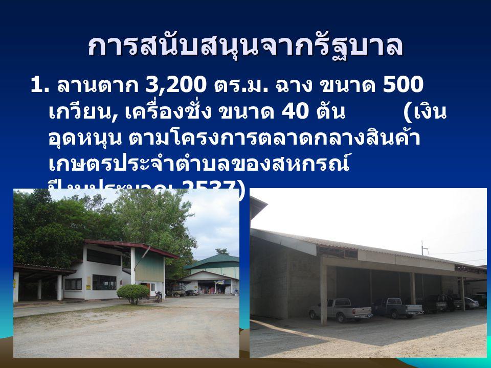 การสนับสนุนจากรัฐบาล 2. เครื่องอบลดความชื้น ขนาด 30 ตัน / วัน ( เงิน อุดหนุน ปีงบประมาณ 2540)