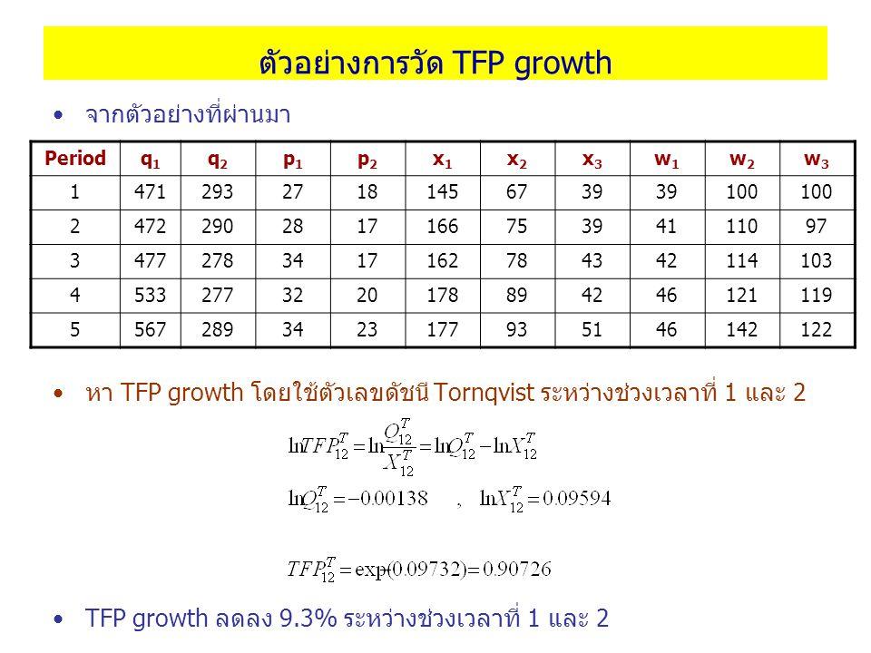 ตัวอย่างการวัด TFP growth จากตัวอย่างที่ผ่านมา หา TFP growth โดยใช้ตัวเลขดัชนี Tornqvist ระหว่างช่วงเวลาที่ 1 และ 2 TFP growth ลดลง 9.3% ระหว่างช่วงเว