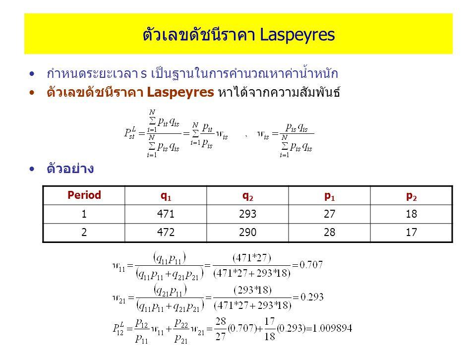 ตัวเลขดัชนีราคา Laspeyres กำหนดระยะเวลา s เป็นฐานในการคำนวณหาค่าน้ำหนัก ตัวเลขดัชนีราคา Laspeyres หาได้จากความสัมพันธ์ ตัวอย่าง Periodq1q1 q2q2 p1p1 p