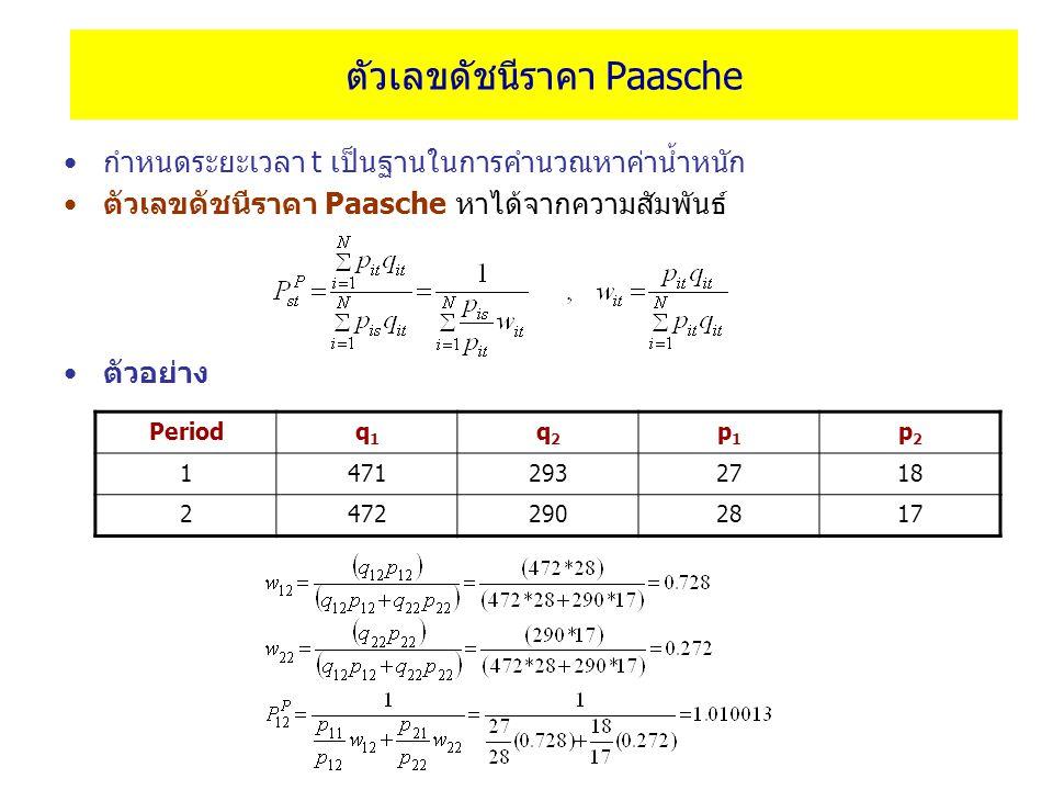ตัวเลขดัชนีราคา Paasche กำหนดระยะเวลา t เป็นฐานในการคำนวณหาค่าน้ำหนัก ตัวเลขดัชนีราคา Paasche หาได้จากความสัมพันธ์ ตัวอย่าง Periodq1q1 q2q2 p1p1 p2p2