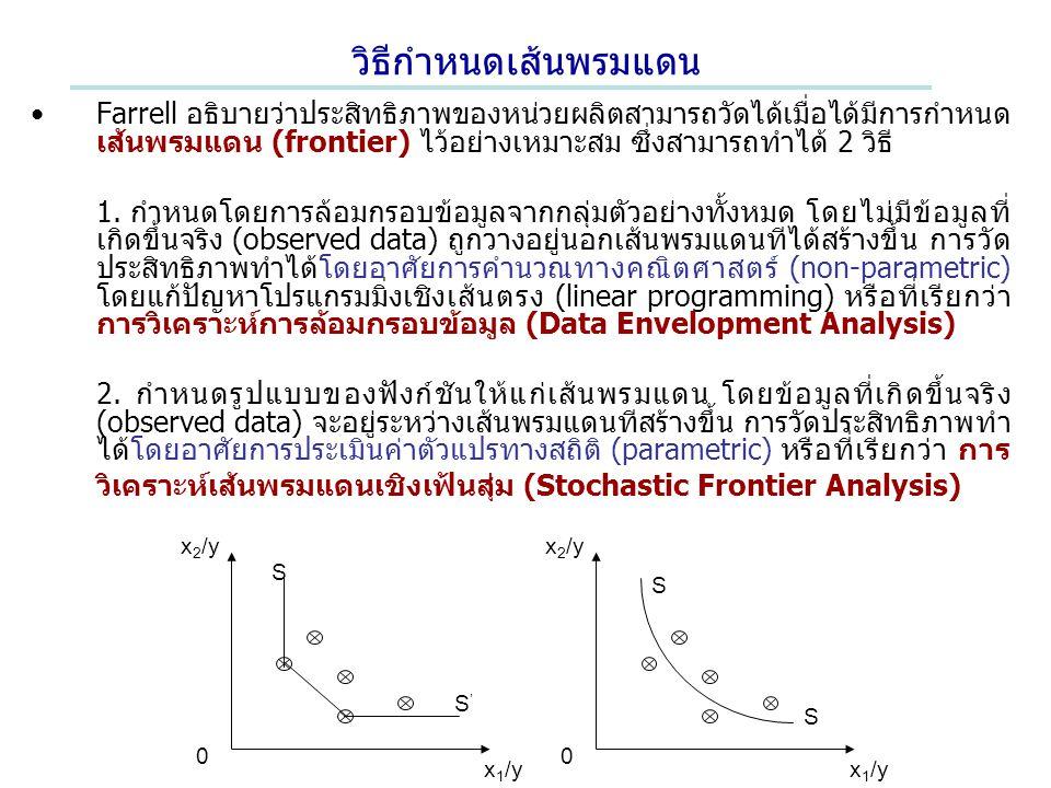 วิธีกำหนดเส้นพรมแดน Farrell อธิบายว่าประสิทธิภาพของหน่วยผลิตสามารถวัดได้เมื่อได้มีการกำหนด เส้นพรมแดน (frontier) ไว้อย่างเหมาะสม ซึ่งสามารถทำได้ 2 วิธ