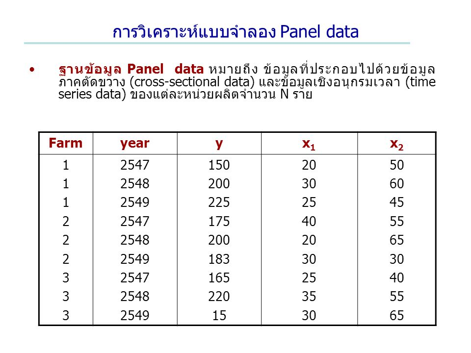 การวิเคราะห์แบบจำลอง Panel data ฐานข้อมูล Panel data หมายถึง ข้อมูลที่ประกอบไปด้วยข้อมูล ภาคตัดขวาง (cross-sectional data) และข้อมูลเชิงอนุกรมเวลา (ti