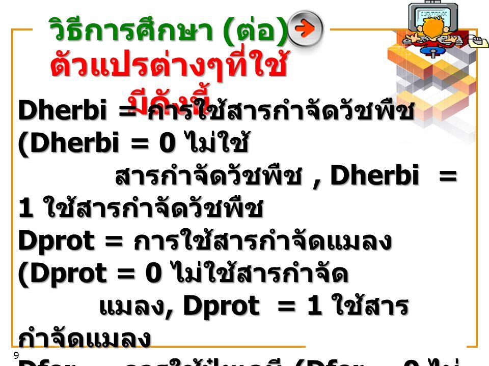 9 วิธีการศึกษา ( ต่อ ) ตัวแปรต่างๆที่ใช้ มีดังนี้ Dherbi = การใช้สารกำจัดวัชพืช (Dherbi = 0 ไม่ใช้ สารกำจัดวัชพืช, Dherbi = 1 ใช้สารกำจัดวัชพืช สารกำจัดวัชพืช, Dherbi = 1 ใช้สารกำจัดวัชพืช Dprot = การใช้สารกำจัดแมลง (Dprot = 0 ไม่ใช้สารกำจัด แมลง, Dprot = 1 ใช้สาร กำจัดแมลง แมลง, Dprot = 1 ใช้สาร กำจัดแมลง Dfer = การใช้ปุ๋ยเคมี (Dfer = 0 ไม่ ใช้,Dfer = 1 ใช้ ) Dspe = พันธุ์ (Dspe = 0 พันธุ์ไม่ ส่งเสริม, Dspe = 1 พันธุ์ ส่งเสริม ) ส่งเสริม ) Dherbi = การใช้สารกำจัดวัชพืช (Dherbi = 0 ไม่ใช้ สารกำจัดวัชพืช, Dherbi = 1 ใช้สารกำจัดวัชพืช สารกำจัดวัชพืช, Dherbi = 1 ใช้สารกำจัดวัชพืช Dprot = การใช้สารกำจัดแมลง (Dprot = 0 ไม่ใช้สารกำจัด แมลง, Dprot = 1 ใช้สาร กำจัดแมลง แมลง, Dprot = 1 ใช้สาร กำจัดแมลง Dfer = การใช้ปุ๋ยเคมี (Dfer = 0 ไม่ ใช้,Dfer = 1 ใช้ ) Dspe = พันธุ์ (Dspe = 0 พันธุ์ไม่ ส่งเสริม, Dspe = 1 พันธุ์ ส่งเสริม ) ส่งเสริม )