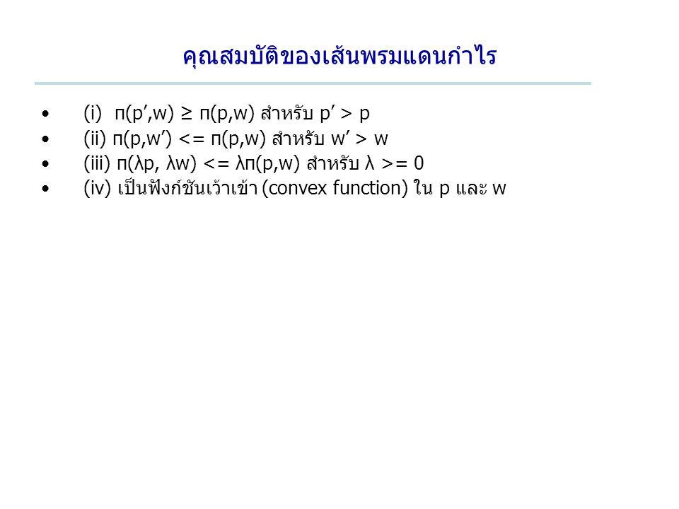 คุณสมบัติของเส้นพรมแดนกำไร (i) π(p',w) ≥ π(p,w) สำหรับ p' > p (ii) π(p,w') w (iii) π(λp, λw) = 0 (iv) เป็นฟังก์ชันเว้าเข้า (convex function) ใน p และ