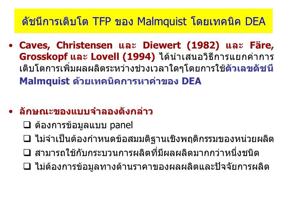 ดัชนีการเติบโต TFP ของ Malmquist โดยเทคนิค DEA Caves, Christensen และ Diewert (1982) และ Färe, Grosskopf และ Lovell (1994) ได้นำเสนอวิธีการแยกค่าการ เ