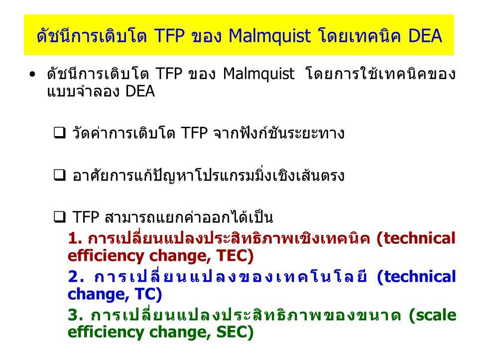 ดัชนีการเติบโต TFP ของ Malmquist โดยเทคนิค DEA ดัชนีการเติบโต TFP ของ Malmquist โดยการใช้เทคนิคของ แบบจำลอง DEA  วัดค่าการเติบโต TFP จากฟังก์ชันระยะท
