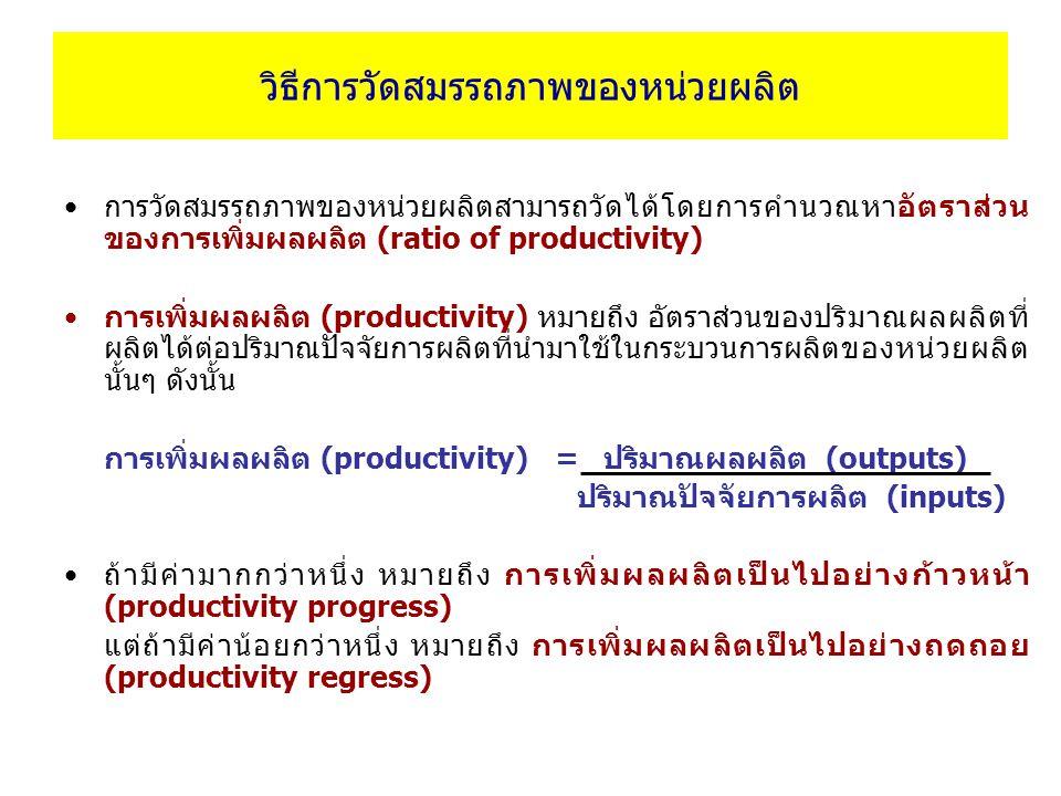 วิธีการวัดสมรรถภาพของหน่วยผลิต การวัดสมรรถภาพของหน่วยผลิตสามารถวัดได้โดยการคำนวณหาอัตราส่วน ของการเพิ่มผลผลิต (ratio of productivity) การเพิ่มผลผลิต (
