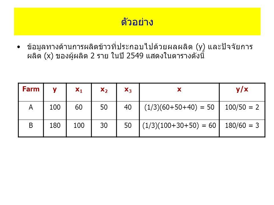 ข้อมูลทางด้านการผลิตข้าวที่ประกอบไปด้วยผลผลิต (y) และปัจจัยการ ผลิต (x) ของผู้ผลิต 2 ราย ในปี 2549 แสดงในตารางดังนี้ Farmy1y1 y2y2 x1x1 x2x2 x3x3 yxy/x A100200605040(1/2)(100+200) = 150 (1/3)(60+50+40) = 50 150/50 = 3 B180 1003050(1/2)(180+180) = 180 (1/3)(100+30+50) = 60 180/60 = 3 ตัวอย่าง
