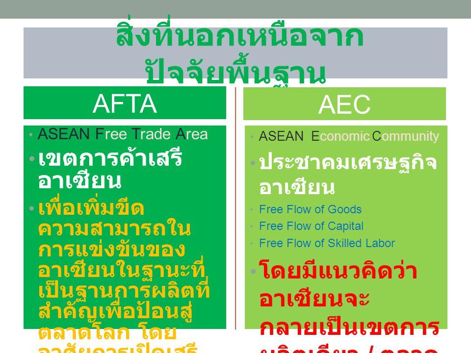สิ่งที่นอกเหนือจาก ปัจจัยพื้นฐาน AFTA ASEAN Free Trade Area เขตการค้าเสรี อาเซียน เพื่อเพิ่มขีด ความสามารถใน การแข่งขันของ อาเซียนในฐานะที่ เป็นฐานการ