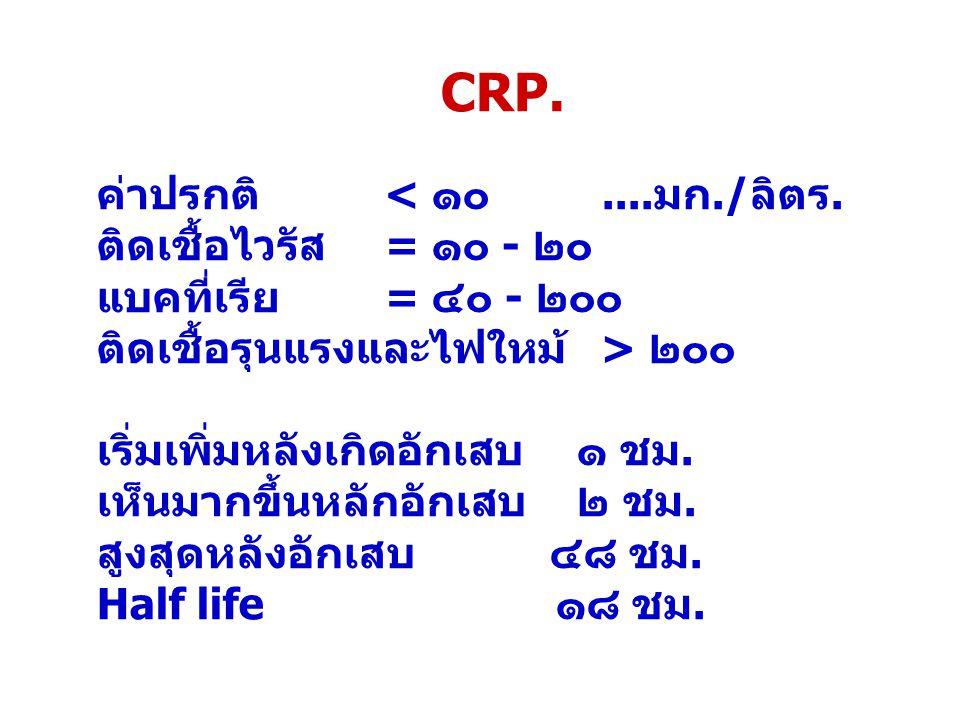 CRP.ค่าปรกติ < ๑๐....มก./ลิตร.