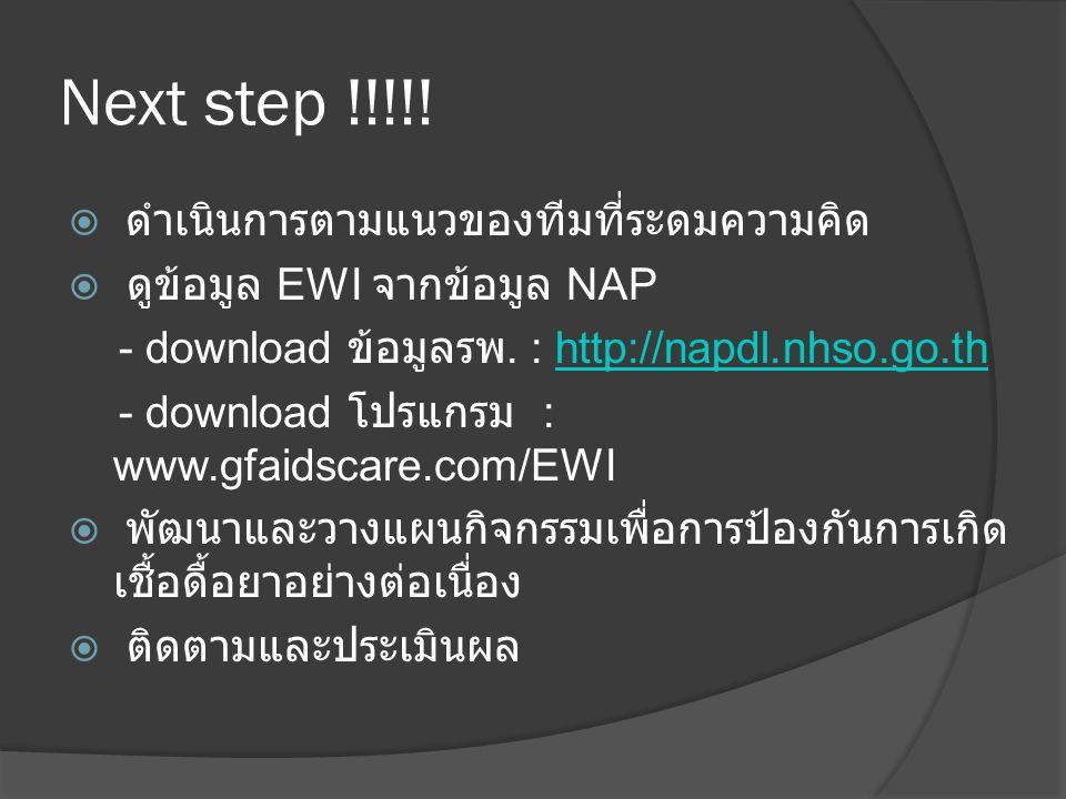 Next step !!!!!  ดำเนินการตามแนวของทีมที่ระดมความคิด  ดูข้อมูล EWI จากข้อมูล NAP - download ข้อมูลรพ. : http://napdl.nhso.go.thhttp://napdl.nhso.go.