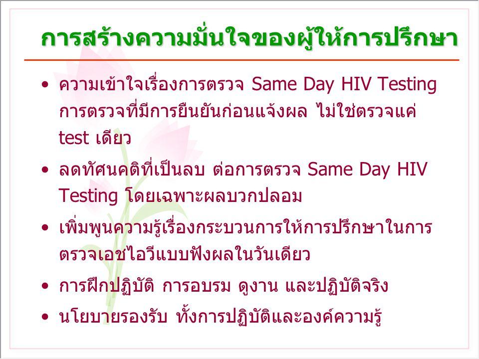 การสร้างความมั่นใจของผู้ให้การปรึกษา ความเข้าใจเรื่องการตรวจ Same Day HIV Testing การตรวจที่มีการยืนยันก่อนแจ้งผล ไม่ใช่ตรวจแค่ test เดียว ลดทัศนคติที่เป็นลบ ต่อการตรวจ Same Day HIV Testing โดยเฉพาะผลบวกปลอม เพิ่มพูนความรู้เรื่องกระบวนการให้การปรึกษาในการ ตรวจเอชไอวีแบบฟังผลในวันเดียว การฝึกปฏิบัติ การอบรม ดูงาน และปฏิบัติจริง นโยบายรองรับ ทั้งการปฏิบัติและองค์ความรู้