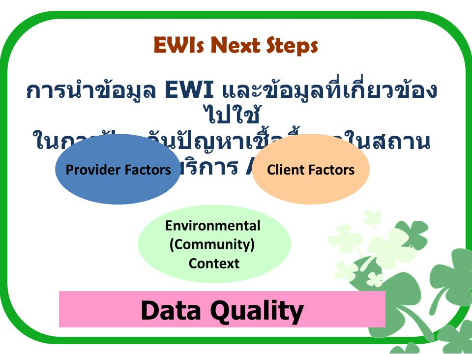 EWIs Next Steps การนำข้อมูล EWI และข้อมูลที่เกี่ยวข้อง ไปใช้ ในการป้องกันปัญหาเชื้อดื้อยาในสถาน บริการ ARV Provider FactorsClient Factors Environmental (Community) Context Data Quality