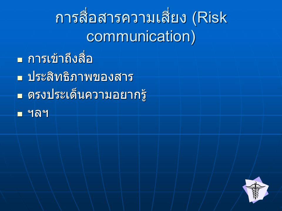 การสื่อสารความเสี่ยง (Risk communication) การเข้าถึงสื่อ การเข้าถึงสื่อ ประสิทธิภาพของสาร ประสิทธิภาพของสาร ตรงประเด็นความอยากรู้ ตรงประเด็นความอยากรู้ ฯลฯ ฯลฯ