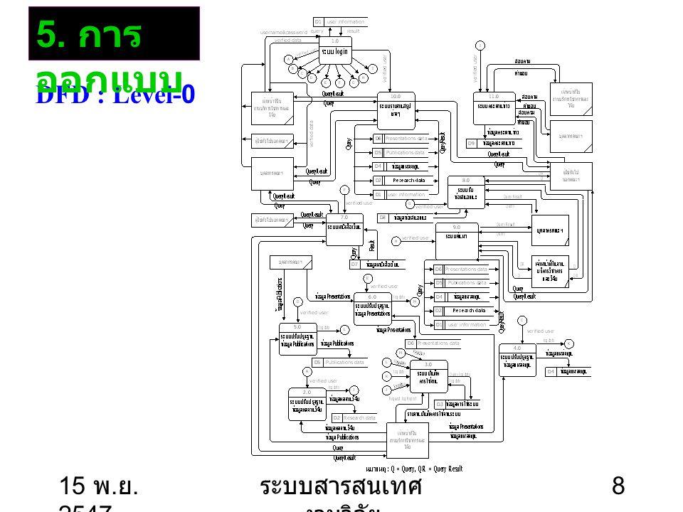 15 พ. ย. 2547 ระบบสารสนเทศ งานวิจัย 9 E-R Diagram 5. การ ออกแบบ