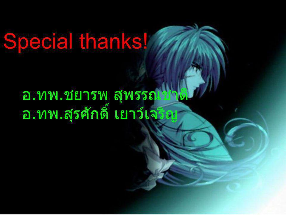 Special thanks! อ. ทพ. ชยารพ สุพรรณชาติ อ. ทพ. สุรศักดิ์ เยาว์เจริญ