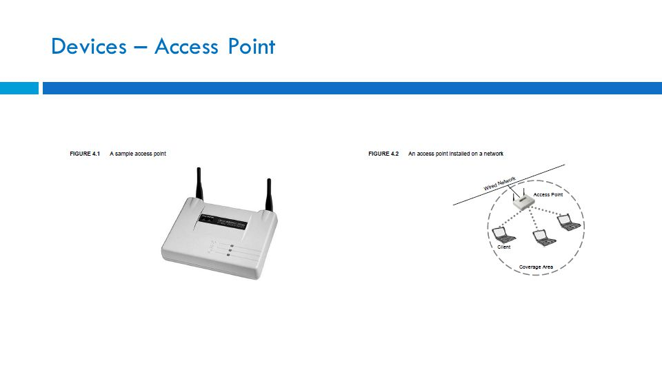 Devices – Access Point