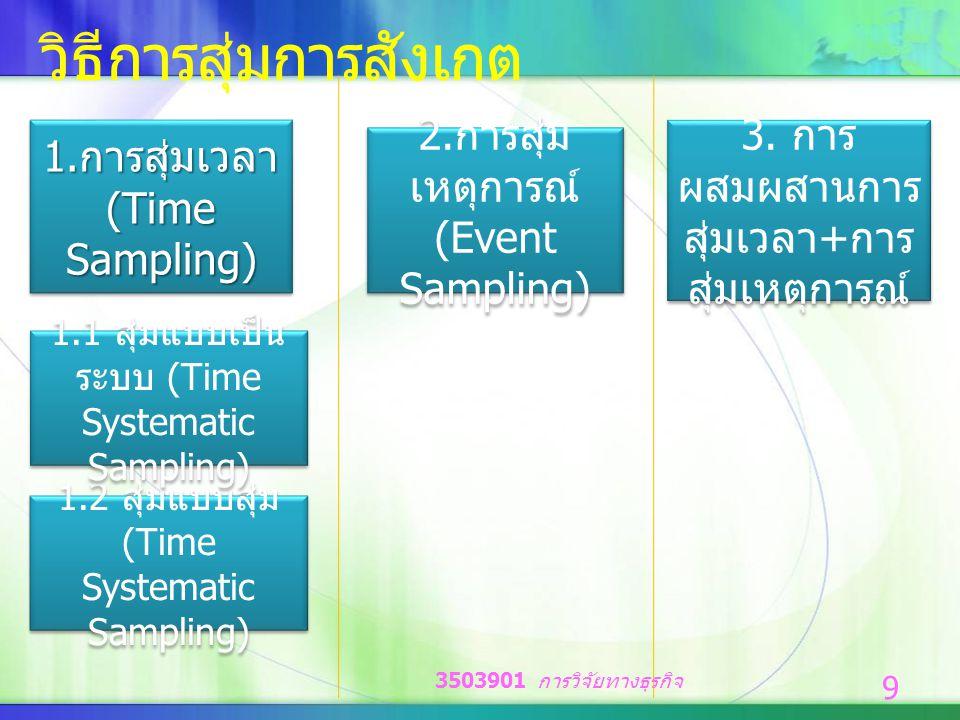 วิธีการสุ่มการสังเกต 1.การสุ่มเวลา (Time Sampling) 1.