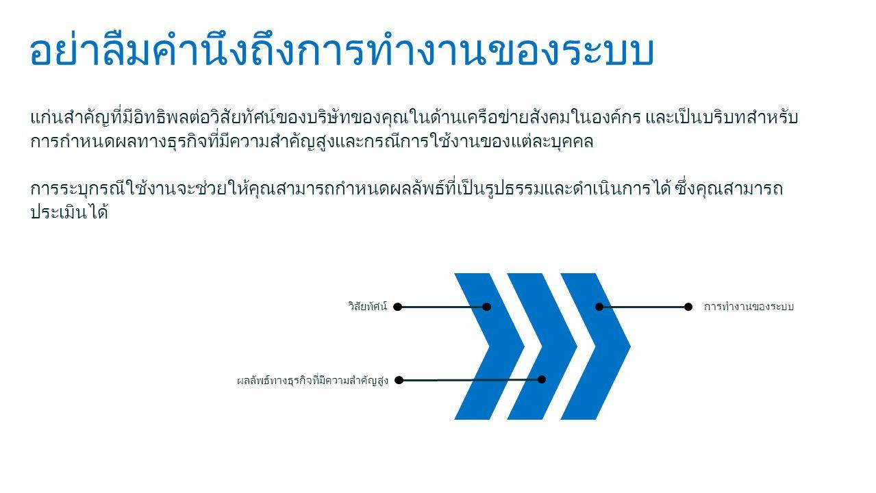ตัวอย่าง Data Export API Query เอ็กซ์พอร์ต ข้อมูลทั้งหมดตั้งแต่วันที่ 9 กุมภาพันธ์ 2012: https://www.yammer.com/api/v1/export?since=2012-02- 09T00:00:00+00:00&access_token=WOOT8377DHL เอ็กซ์พอร์ตข้อมูลทั้งหมดตั้งแต่วันที่ 9 กุมภาพันธ์ 2012 แต่ไม่รวมไฟล์แนบ: https://www.yammer.com/api/v1/export?since=2012-02- 09T00:00:00+00:00&include=csv&access_token=WOOT8377DHL เอ็กซ์พอร์ตข้อมูลข้อความตั้งแต่วันที่ 9 กุมภาพันธ์ 2012 แต่ไม่รวมไฟล์แนบ: https://www.yammer.com/api/v1/export?since=2012-02- 9T00:00:00+00:00&model=Message&include=csv&access_token=WOOT8377DHL