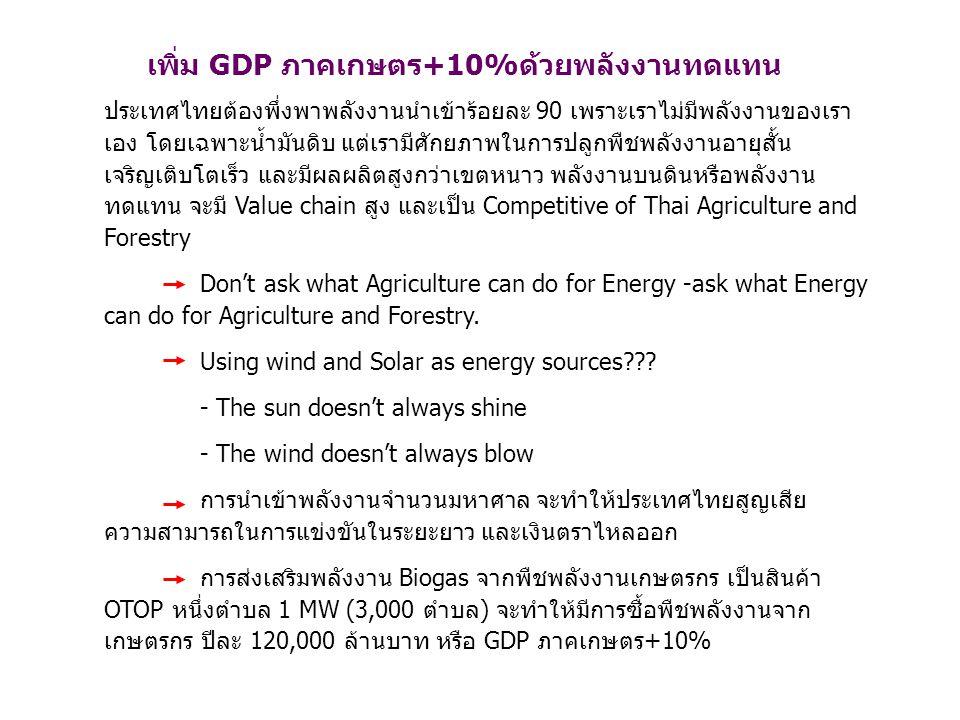 เพิ่ม GDP ภาคเกษตร+10%ด้วยพลังงานทดแทน ประเทศไทยต้องพึ่งพาพลังงานนำเข้าร้อยละ 90 เพราะเราไม่มีพลังงานของเรา เอง โดยเฉพาะน้ำมันดิบ แต่เรามีศักยภาพในการปลูกพืชพลังงานอายุสั้น เจริญเติบโตเร็ว และมีผลผลิตสูงกว่าเขตหนาว พลังงานบนดินหรือพลังงาน ทดแทน จะมี Value chain สูง และเป็น Competitive of Thai Agriculture and Forestry Don't ask what Agriculture can do for Energy -ask what Energy can do for Agriculture and Forestry.