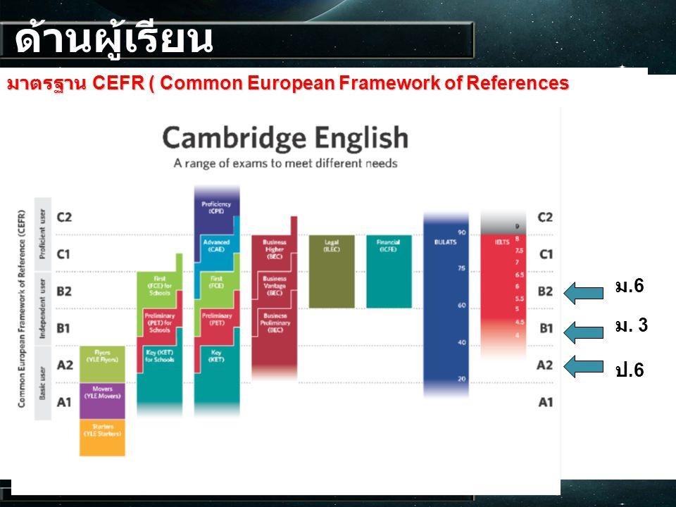 ด้านผู้เรียน ตัวบ่งชี้ที่ 5 ผู้เรียนในโครงการฯเข้า ร่วมกิจกรรมประกวด แข่งขัน ทักษะทาง วิชาการทักษะภาษาอังกฤษ ระดับภาค ระดับชาติ หรือระดับนานาชาติ มาตรฐานที่ 6 ผู้เรียนในโครงการฯ มี ความเป็นเลิศทางวิชาการ