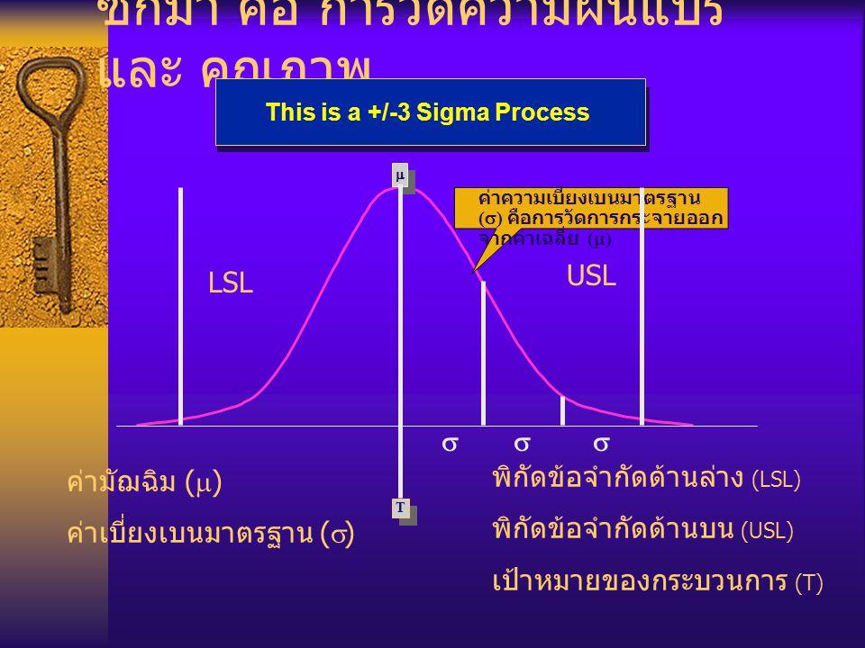 ซิกม่า คือ การวัดความผันแปร และ คุณภาพ   ค่าความเบี่ยงเบนมาตรฐาน (  ) คือการวัดการกระจายออก จากค่าเฉลี่ย (  ) T T ค่ามัฌฉิม (  ) ค่าเบี่ยงเบนมาตร