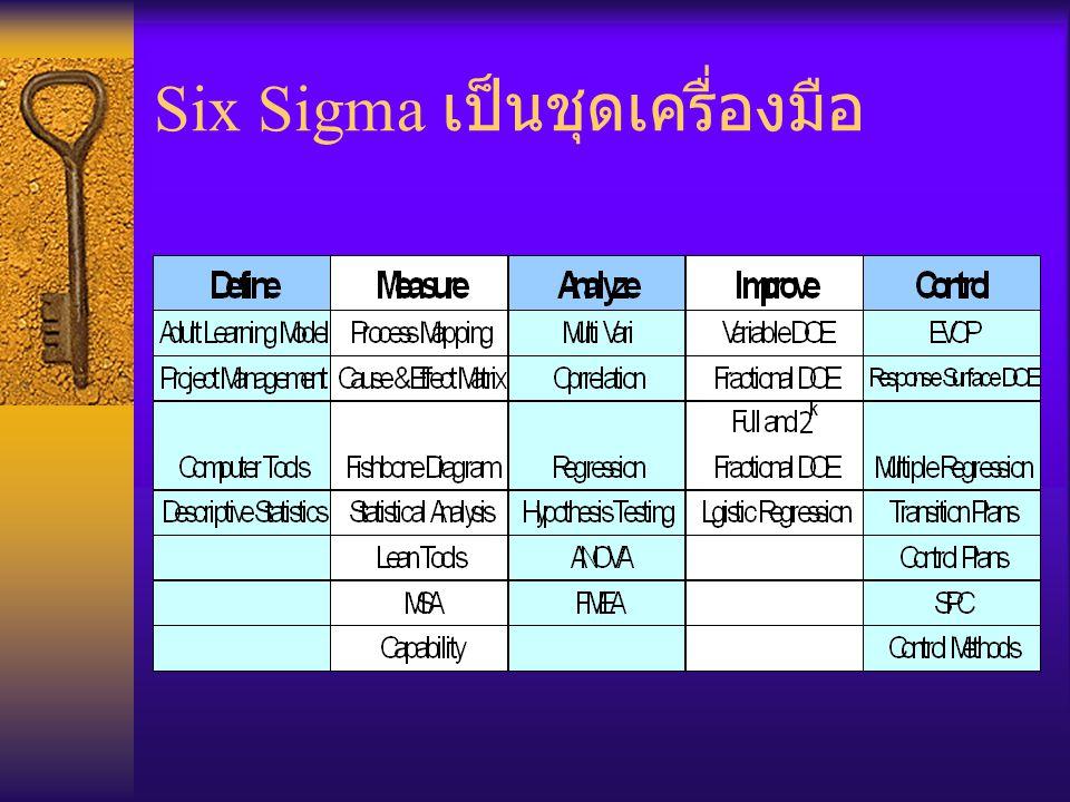 Six Sigma เป็นชุดเครื่องมือ