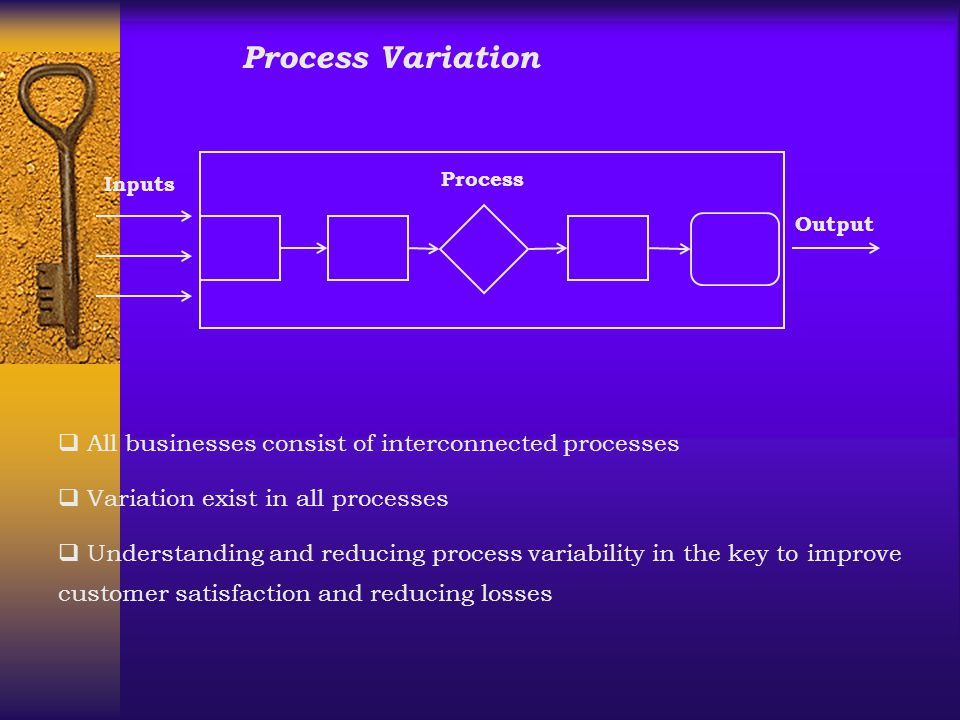 Process Variation Inputs Output Process q All businesses consist of interconnected processes q Variation exist in all processes q Understanding and re