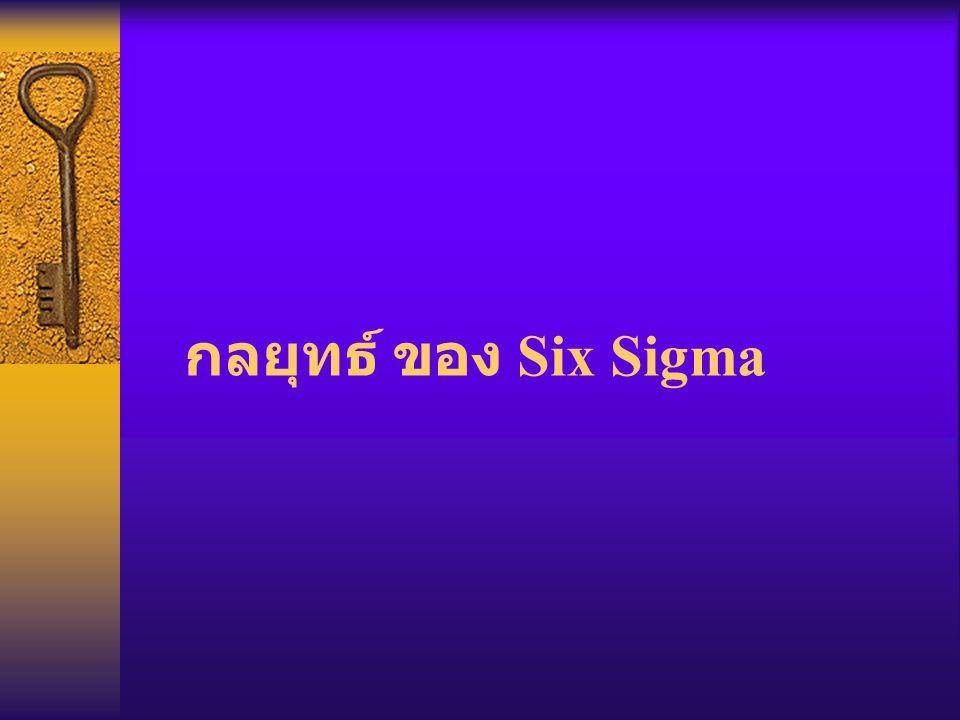 กลยุทธ์ ของ Six Sigma