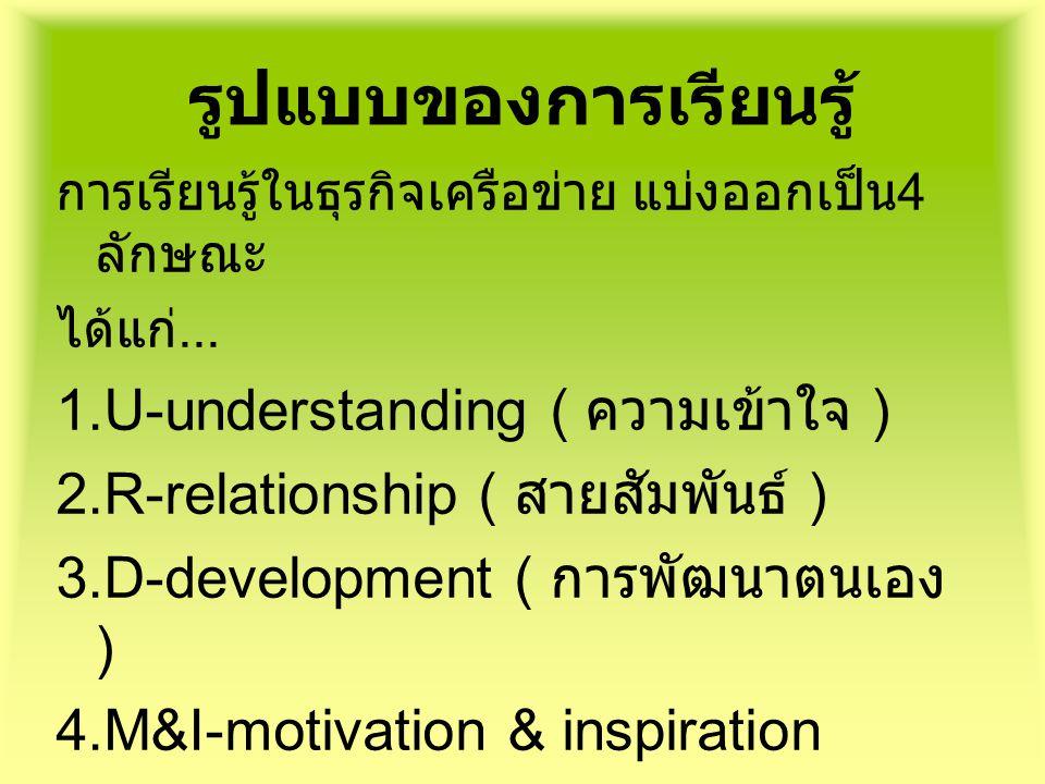 รูปแบบของการเรียนรู้ การเรียนรู้ในธุรกิจเครือข่าย แบ่งออกเป็น 4 ลักษณะ ได้แก่...