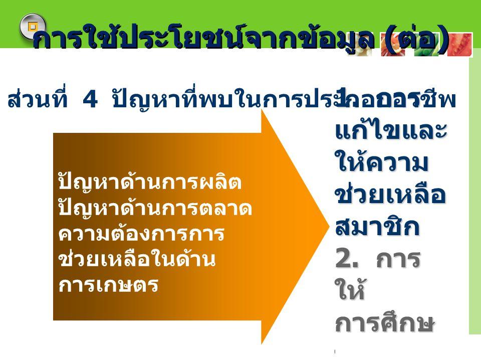 LOGO 1. การ แก้ไขและ ให้ความ ช่วยเหลือ สมาชิก 2. การ ให้ การศึกษ าอบรม การใช้ประโยชน์จากข้อมูล ( ต่อ ) ส่วนที่ 4 ปัญหาที่พบในการประกอบอาชีพ ปัญหาด้านก