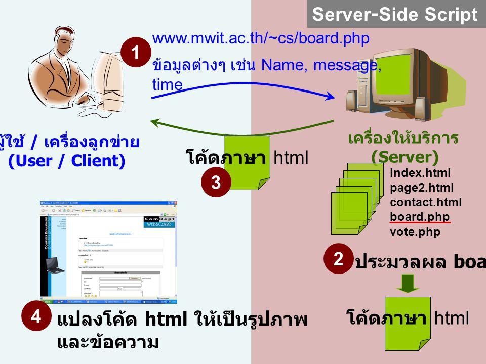 เครื่องให้บริการ (Server) ผู้ใช้ / เครื่องลูกข่าย (User / Client) index.html page2.html contact.html board.php vote.php 1 www.mwit.ac.th/~cs/board.php