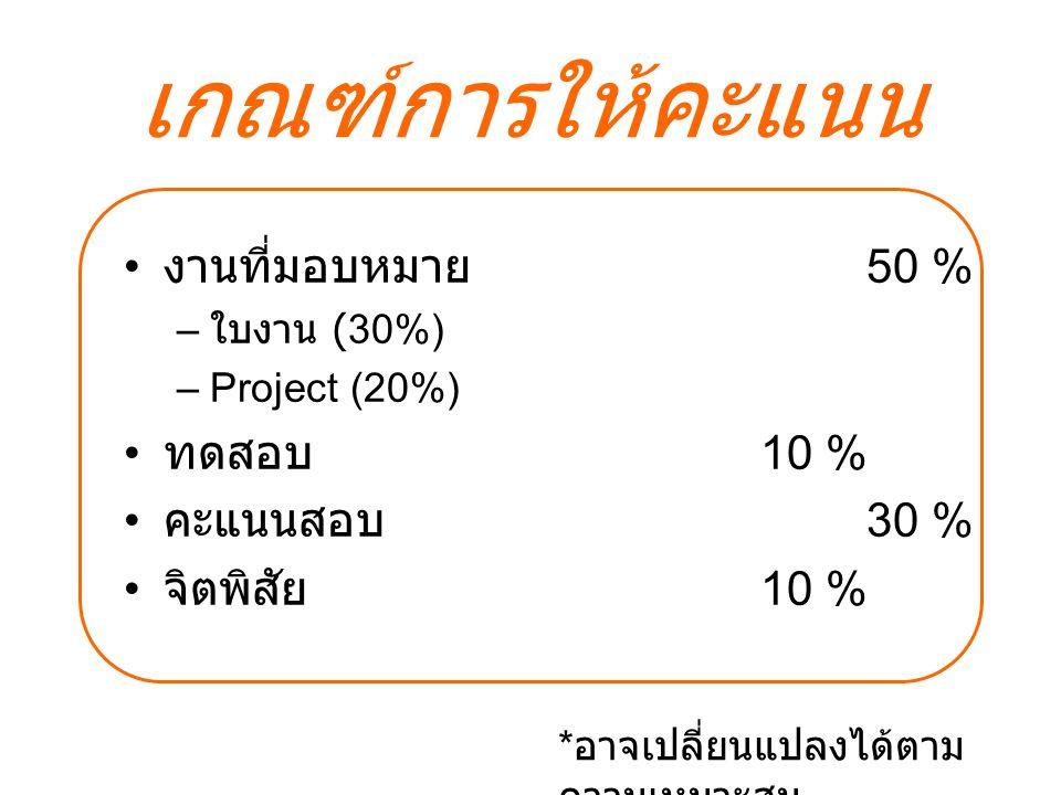 เกณฑ์การให้คะแนน งานที่มอบหมาย 50 % – ใบงาน (30%) –Project (20%) ทดสอบ 10 % คะแนนสอบ 30 % จิตพิสัย 10 % * อาจเปลี่ยนแปลงได้ตาม ความเหมาะสม
